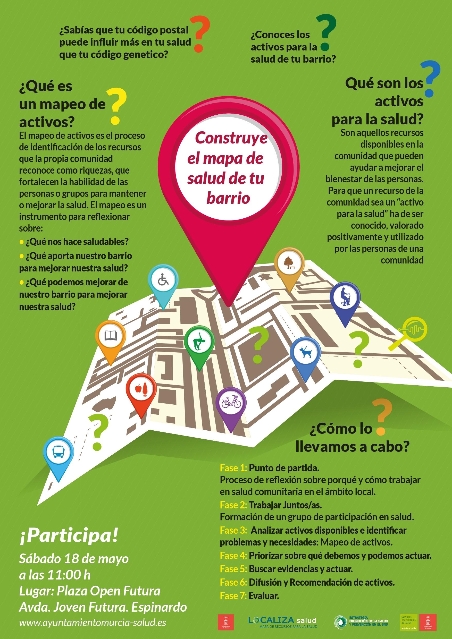 2019-05-18 Cartel Mapeo de Barrio Joven Futura